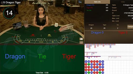 ไพ่ เสือมังกร SA Gaming